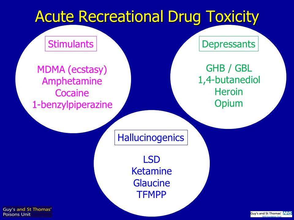 Stimulants Hallucinogenics Depressants MDMA (ecstasy) Amphetamine Cocaine 1-benzylpiperazine GHB / GBL 1,4-butanediol Heroin Opium LSD Ketamine Glaucine TFMPP Acute Recreational Drug Toxicity