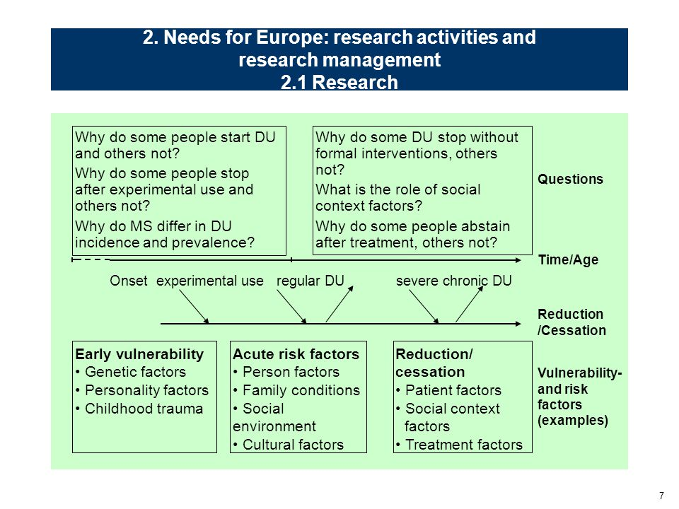 7 2. Needs for Europe: research activities and research management 2.1 Research Questions Time/Age Reduction /Cessation Vulnerability- and risk factor
