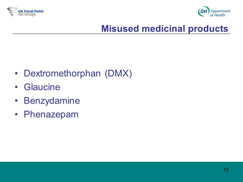 10 Misused medicinal products Dextromethorphan (DMX) Glaucine Benzydamine Phenazepam