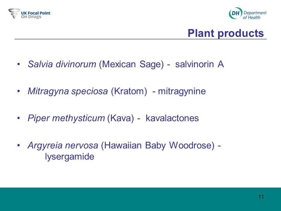 11 Plant products Salvia divinorum (Mexican Sage) - salvinorin A Mitragyna speciosa (Kratom) - mitragynine Piper methysticum (Kava) - kavalactones Arg