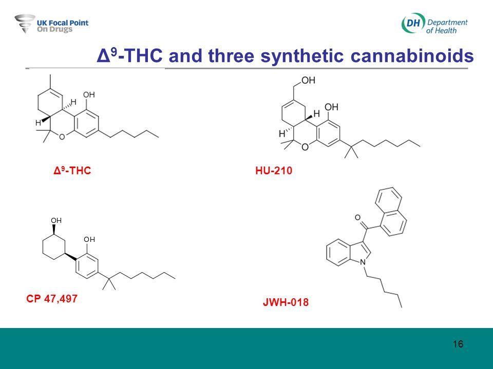 16 Δ 9 -THCHU-210 CP 47,497 JWH-018 Δ 9 -THC and three synthetic cannabinoids