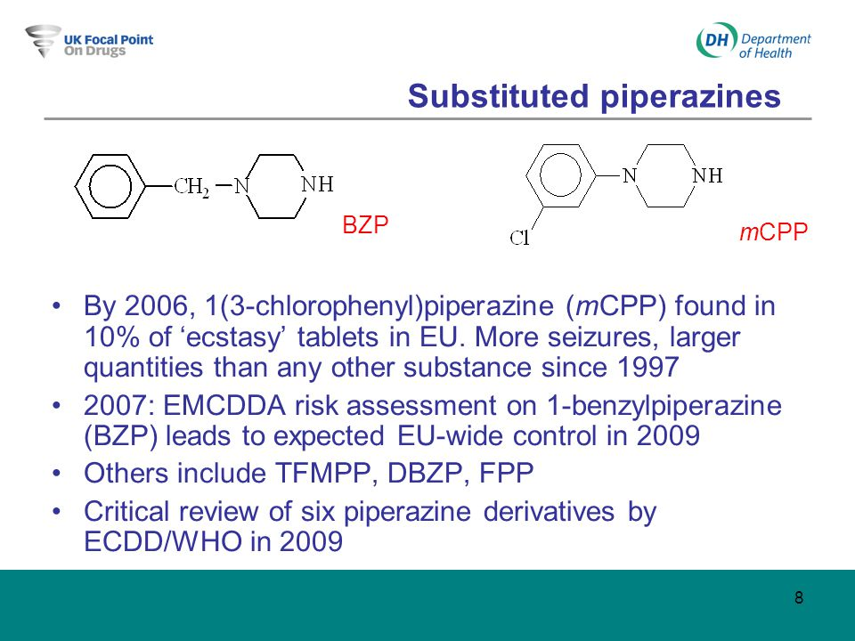 8 Substituted piperazines By 2006, 1(3-chlorophenyl)piperazine (mCPP) found in 10% of 'ecstasy' tablets in EU.