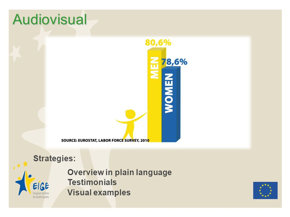 Audiovisual Strategies: Overview in plain language Testimonials Visual examples