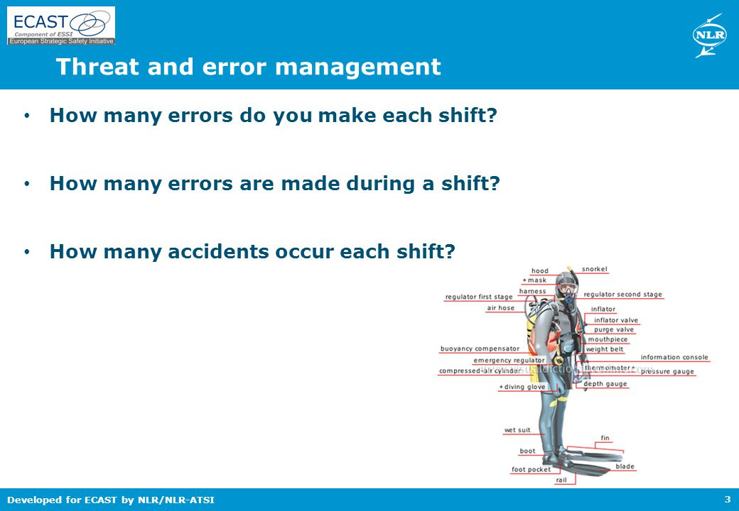 Developed for ECAST by NLR/NLR-ATSI Threat and error management 3 How many errors do you make each shift? How many errors are made during a shift? How