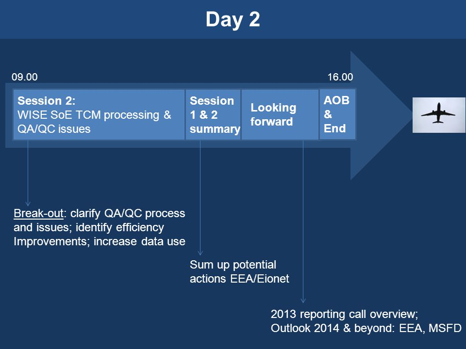 Session 2: WISE SoE TCM processing & QA/QC issues Session 1 & 2 summary Break-out: clarify QA/QC process and issues; identify efficiency Improvements; increase data use Sum up potential actions EEA/Eionet 09.0016.00 Day 2 Looking forward AOB & End 2013 reporting call overview; Outlook 2014 & beyond: EEA, MSFD