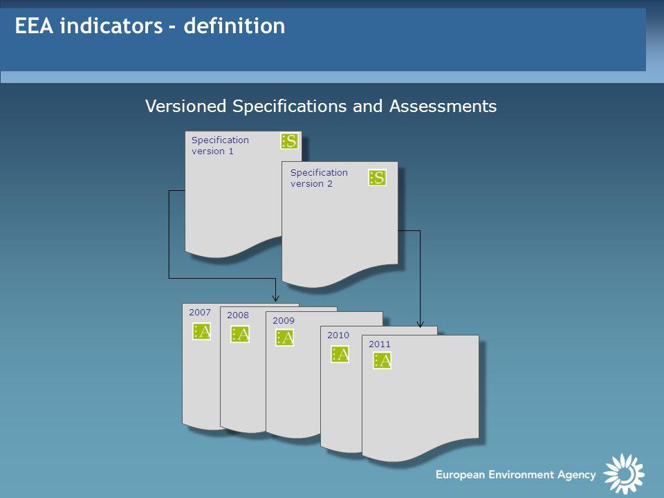 EEA indicators - specification EEA indicator specification template