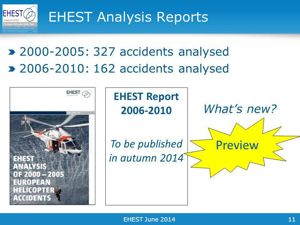 11 EHEST Analysis Reports 2000-2005: 327 accidents analysed 2006-2010: 162 accidents analysed EHEST Report 2006-2010 To be published in autumn 2014 What's new.