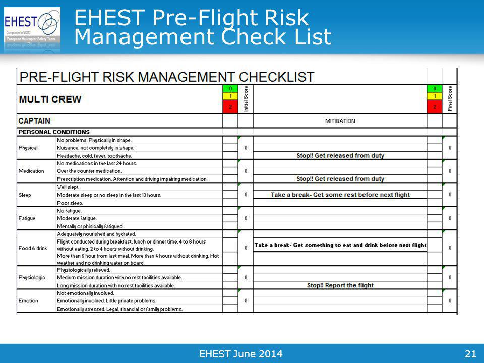 21 EHEST Pre-Flight Risk Management Check List EHEST June 2014