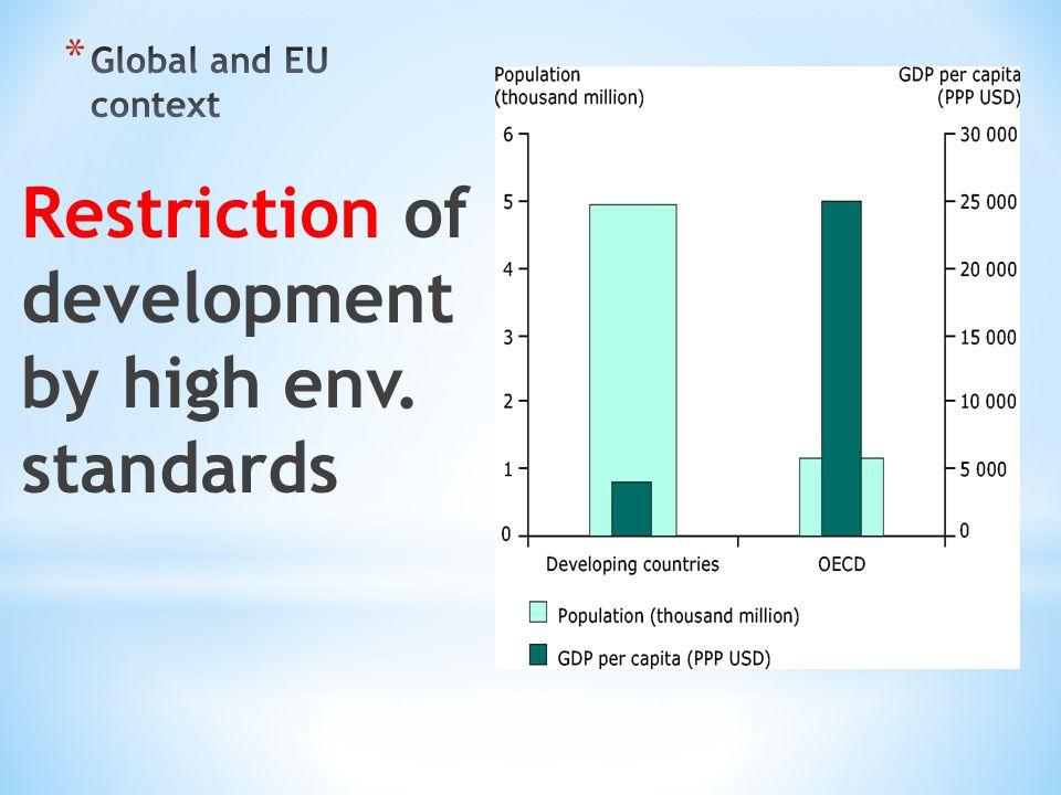 Restriction of development by high env. standards