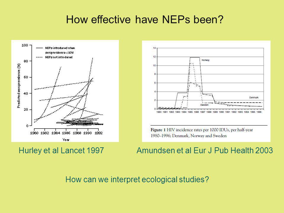 Hurley et al Lancet 1997Amundsen et al Eur J Pub Health 2003 How effective have NEPs been? How can we interpret ecological studies?