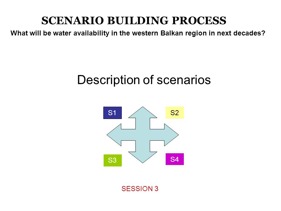 S1 S3 S2 S4 Description of scenarios SESSION 3 SCENARIO BUILDING PROCESS What will be water availability in the western Balkan region in next decades