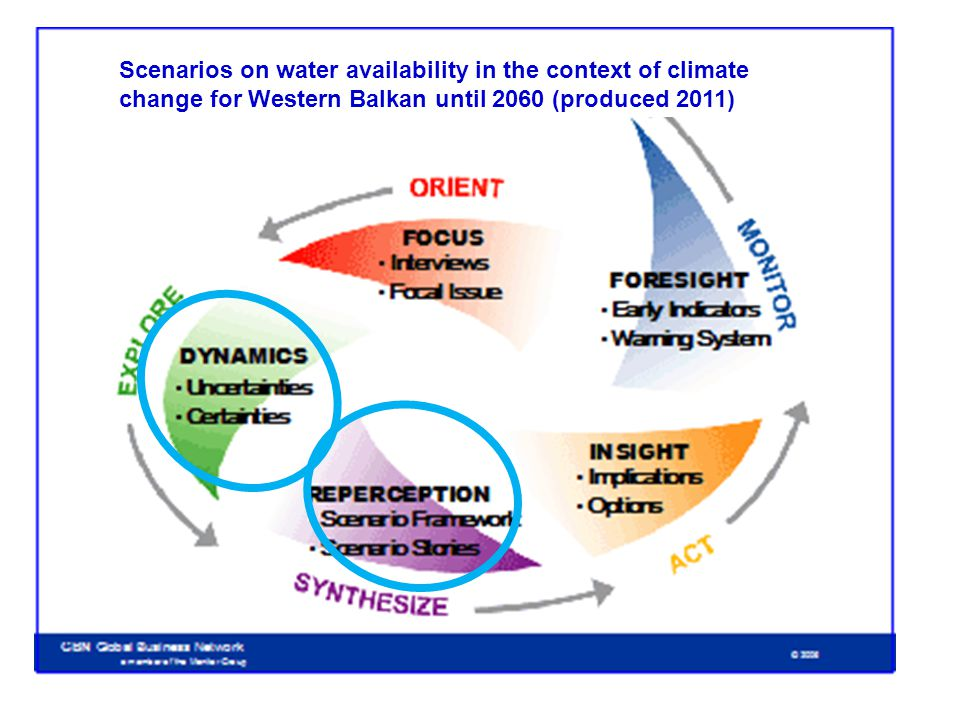 Scenarios on water availability in the context of climate change for Western Balkan until 2060 (produced 2011)