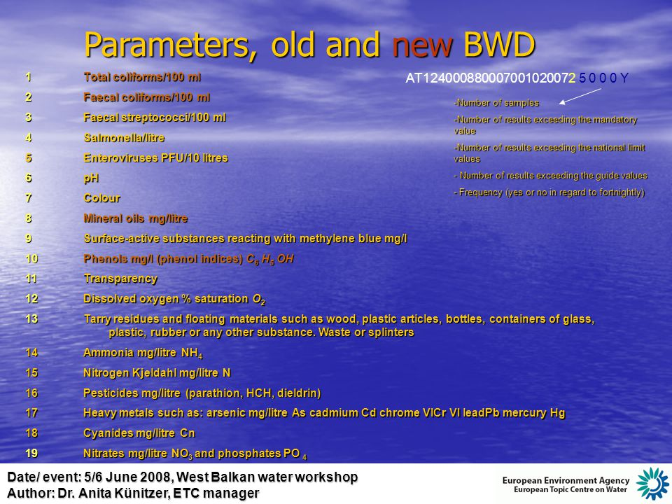 Date/ event: 5/6 June 2008, West Balkan water workshop Author: Dr. Anita Künitzer, ETC manager Parameters, old and new BWD 1 Total coliforms/100 ml 2