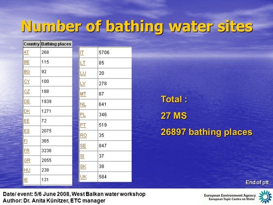 Date/ event: 5/6 June 2008, West Balkan water workshop Author: Dr. Anita Künitzer, ETC manager Number of bathing water sites Total : 27 MS 26897 bathi
