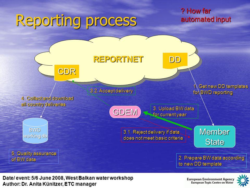 Date/ event: 5/6 June 2008, West Balkan water workshop Author: Dr. Anita Künitzer, ETC manager Reporting process BWD working db MemberState REPORTNET