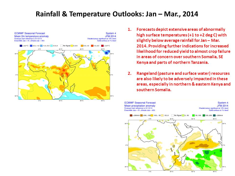 ECMWF Rainfall & Temperature Outlooks: March – May, 2014 Near normal seasonal rainfall performance forecast for the Mar – May period, across the region apart from the western sector, where normal to above rainfall performance is forecast.