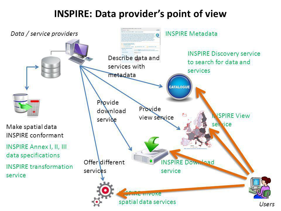 INSPIRE spatial data themes and MSFD Presentation by Cecilia Silvestri, ISPRA at INSPIRE Conference 2013