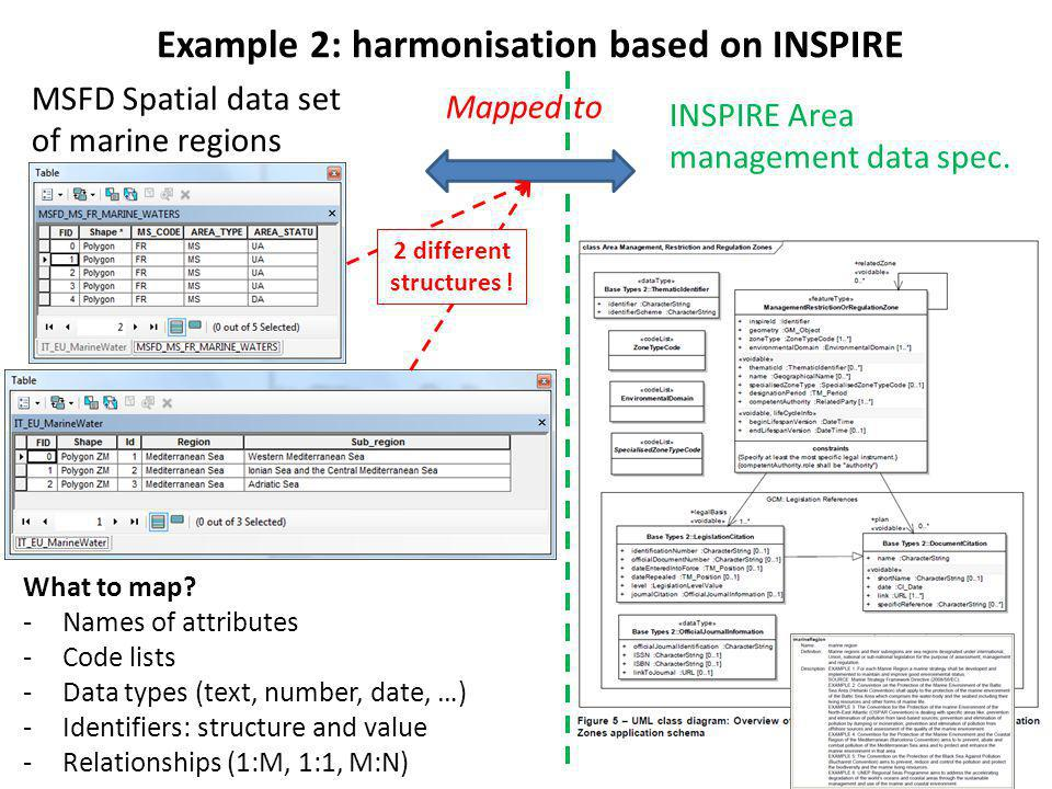 Example 3: Combining spatial and tabular (thematic) data Spatial data sets = Eionet water stations (latitude, longitude; point representation) Thematic data = Chlorophyll-a concentrations in 2012 in coastal and transitional waters (Source: WaterBase)