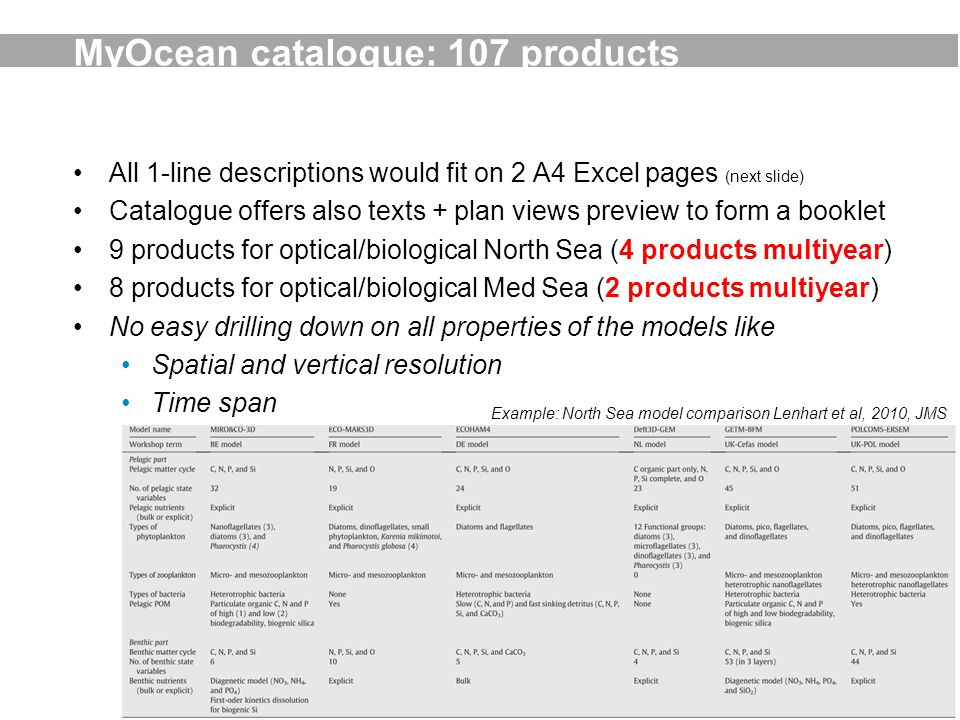 MyOcean catalogue: 107 products All 1-line descriptions would fit on 2 A4 Excel pages (next slide) Catalogue offers also texts + plan views preview to