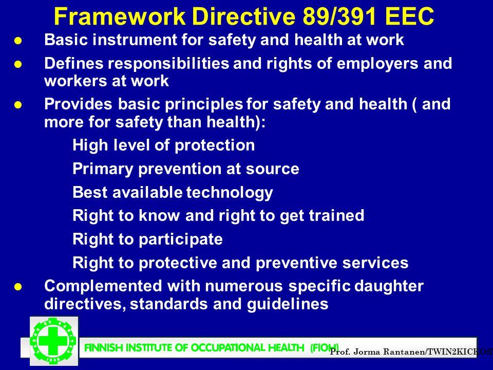 Prof.Jorma Rantanen/TWIN2KICKOff Workplace risk assessment 1.