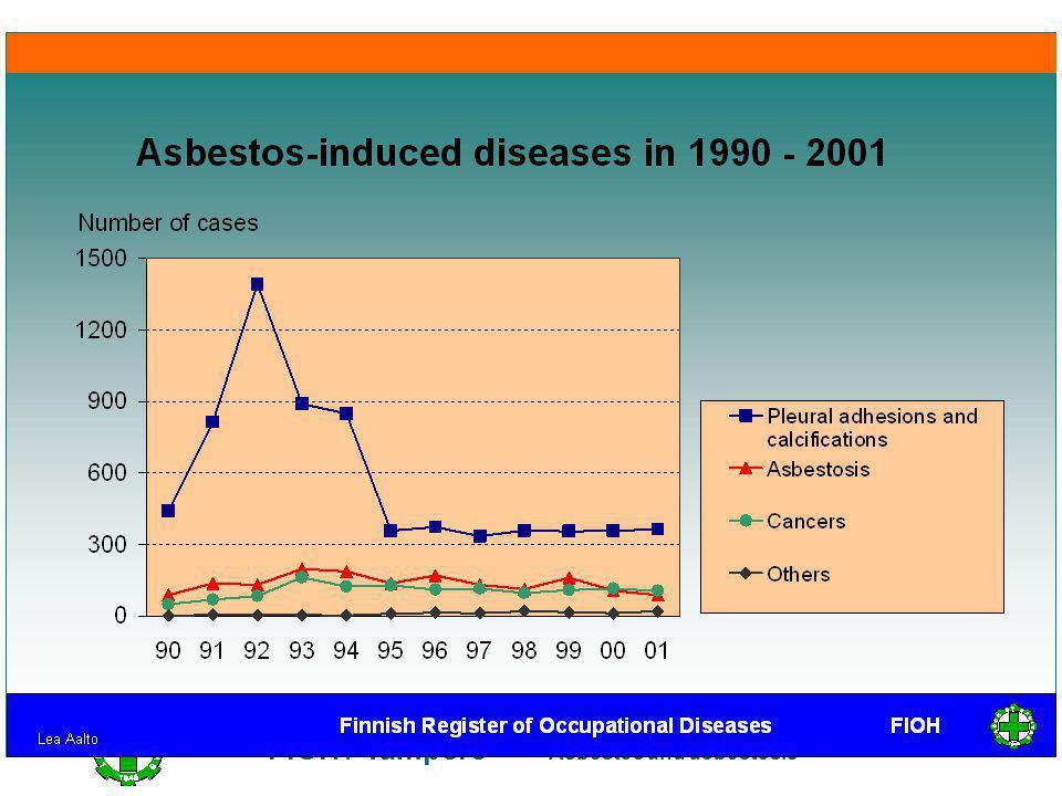 FIOH / Tampere Asbestos and asbestosis