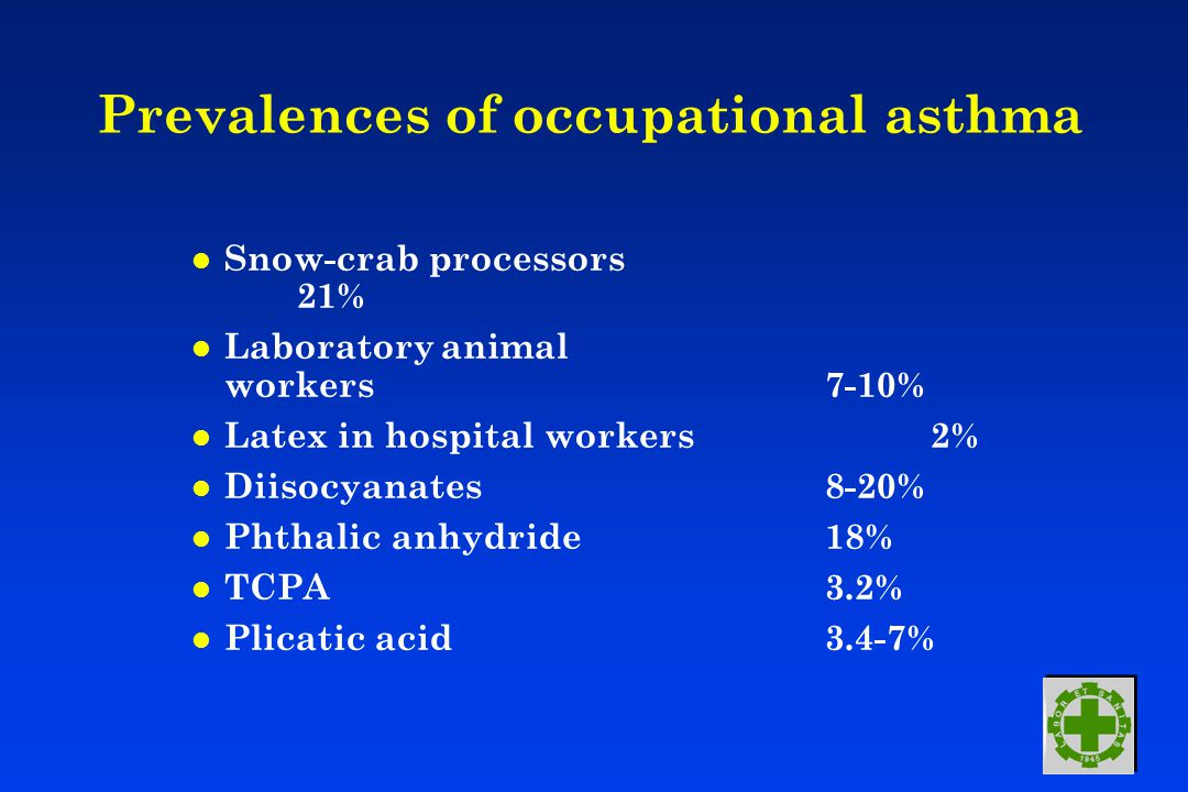 Prevalences of occupational asthma l Snow-crab processors 21% l Laboratory animal workers7-10% l Latex in hospital workers2% l Diisocyanates8-20% l Ph