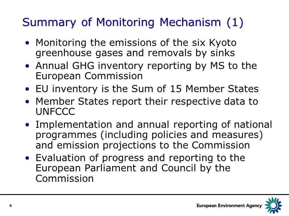 4 Summary of Monitoring Mechanism (1) Monitoring the emissions of the six Kyoto greenhouse gases and removals by sinks Annual GHG inventory reporting