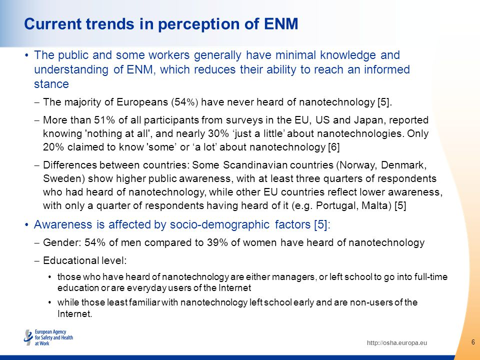 http://osha.europa.eu The public and some workers generally have minimal knowledge and understanding of ENM, which reduces their ability to reach an informed stance  The majority of Europeans (54 %) have never heard of nanotechnology [5].