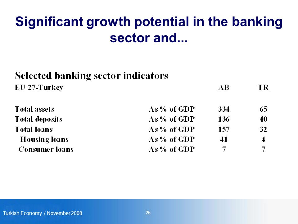 Turkish Economy / November Significant growth potential in the banking sector and...