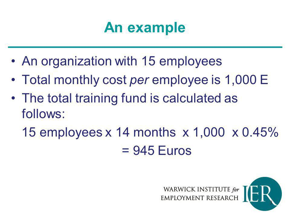 An example An organization with 15 employees Total monthly cost per employee is 1,000 E The total training fund is calculated as follows: 15 employees x 14 months x 1,000 x 0.45% = 945 Euros 3