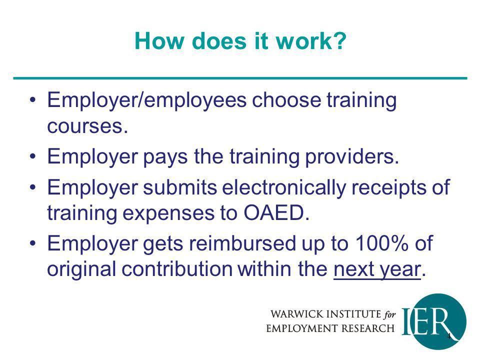 How does it work. Employer/employees choose training courses.