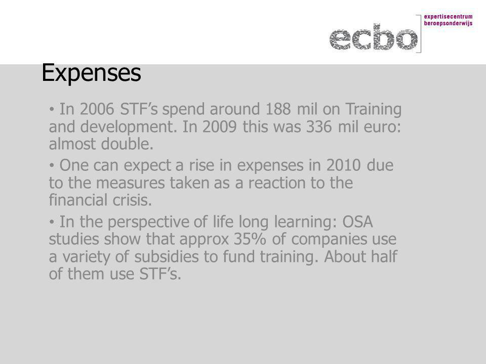 Expenses In 2006 STF's spend around 188 mil on Training and development.