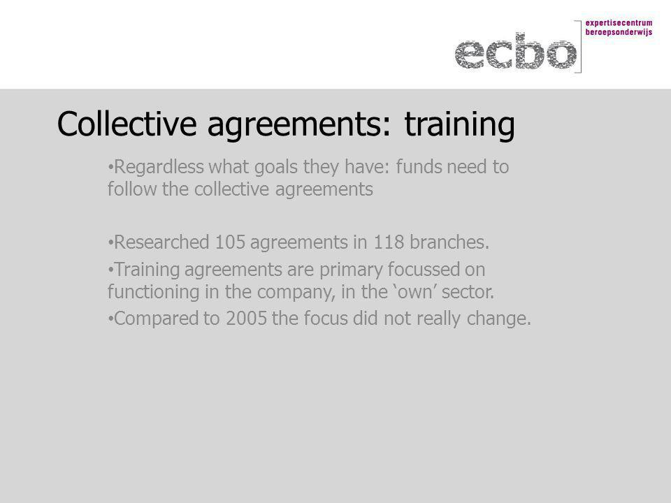 Collective agreements: training Regardless what goals they have: funds need to follow the collective agreements Researched 105 agreements in 118 branches.