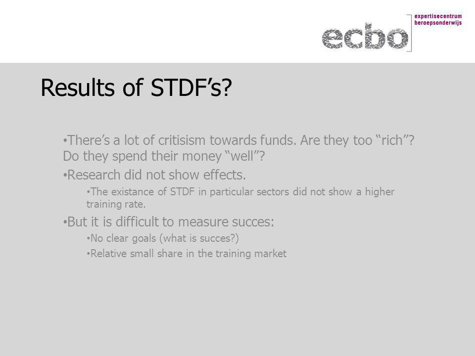 Results of STDF's. There's a lot of critisism towards funds.