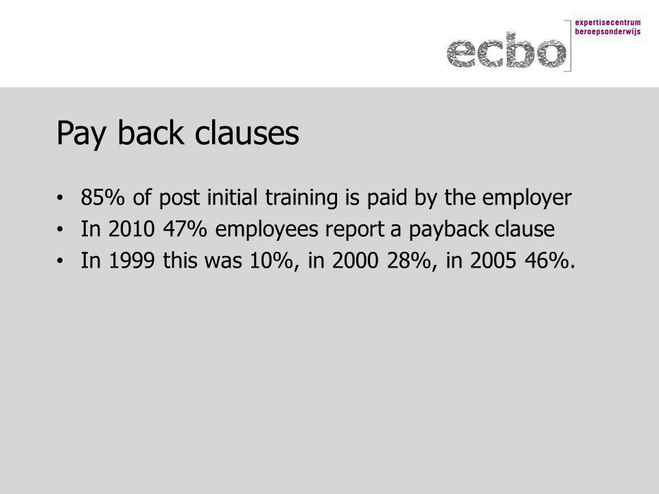 85% of post initial training is paid by the employer In 2010 47% employees report a payback clause In 1999 this was 10%, in 2000 28%, in 2005 46%.