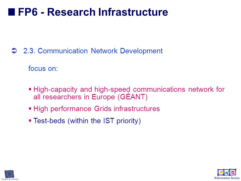  2.3. Communication Network Development focus on:  High-capacity and high-speed communications network for all researchers in Europe (GÉANT)  High