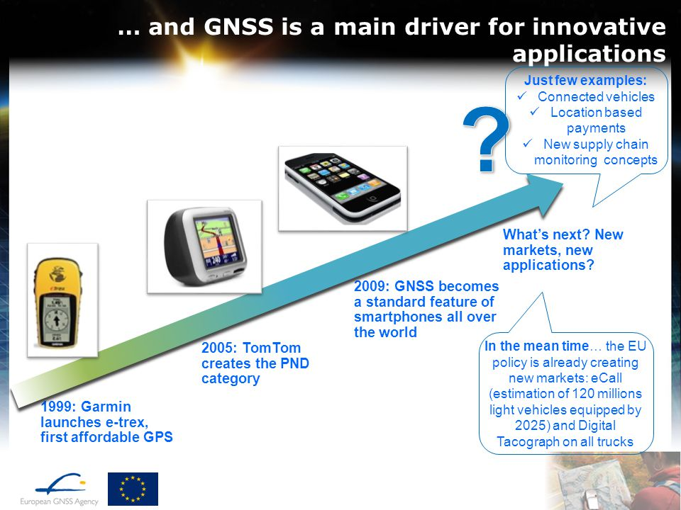 1999: Garmin launches e-trex, first affordable GPS 2005: TomTom creates the PND category 2009: GNSS becomes a standard feature of smartphones all over