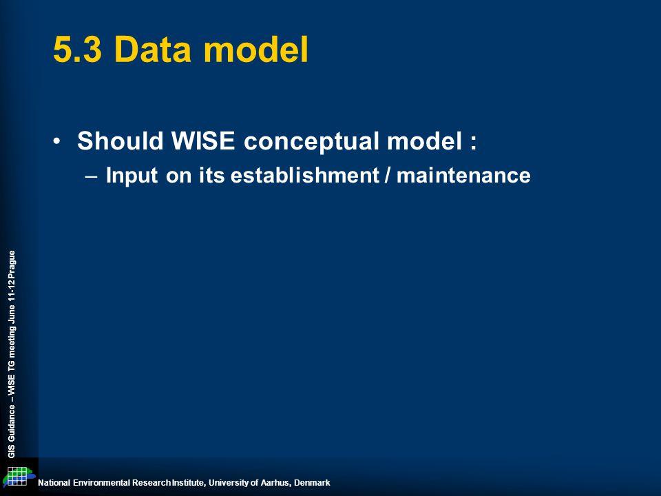 National Environmental Research Institute, University of Aarhus, Denmark GIS Guidance – WISE TG meeting June 11-12 Prague 5.3 Data model Should WISE conceptual model : –Input on its establishment / maintenance
