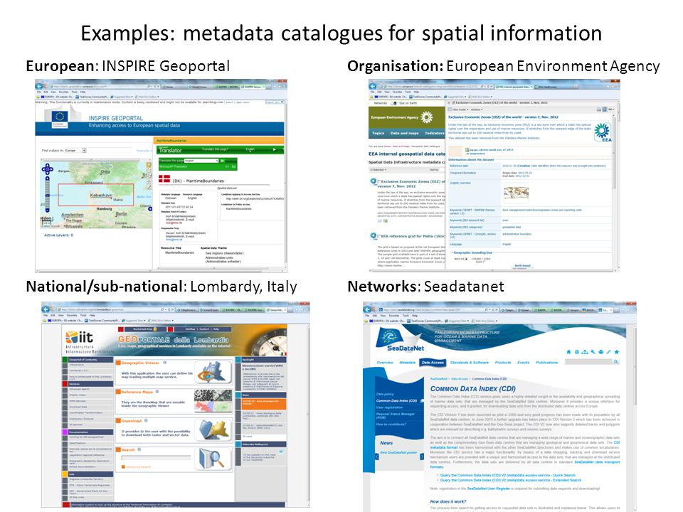 Examples: metadata catalogues for spatial information European: INSPIRE Geoportal National/sub-national: Lombardy, Italy Organisation: European Environment Agency Networks: Seadatanet