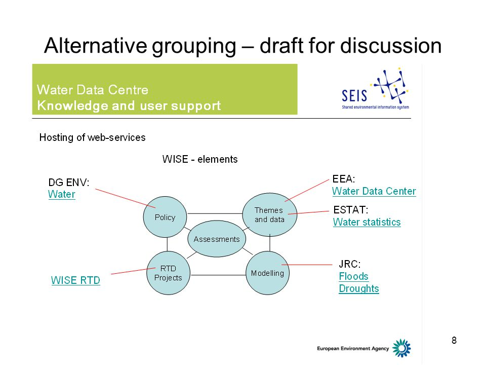 8 Alternative grouping – draft for discussion