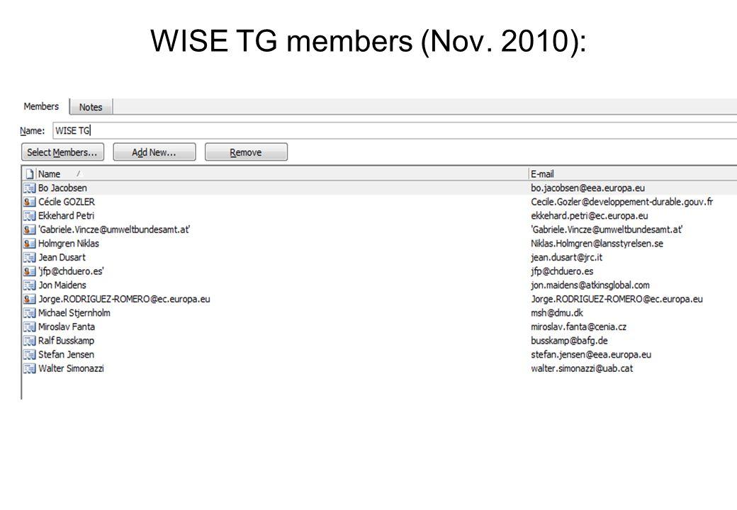 WISE TG members (Nov. 2010):