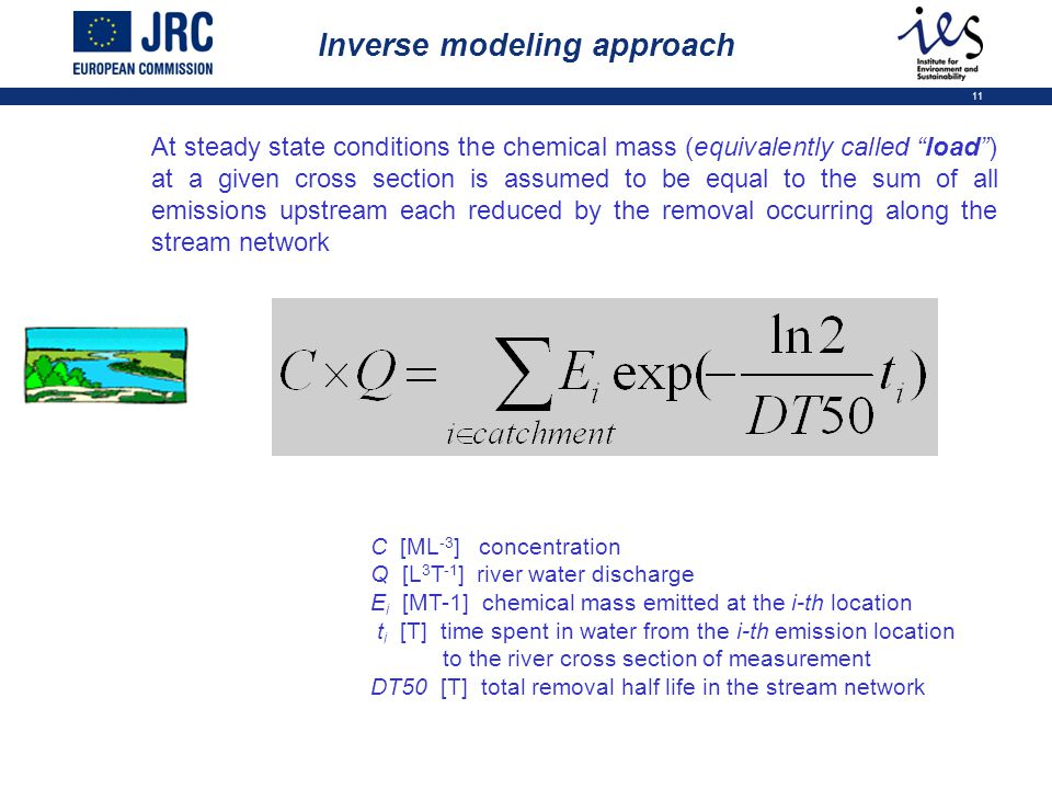 11 Inverse modeling approach C [ML -3 ] concentration Q [L 3 T -1 ] river water discharge E i [MT-1] chemical mass emitted at the i-th location t i [T] time spent in water from the i-th emission location to the river cross section of measurement DT50 [T] total removal half life in the stream network At steady state conditions the chemical mass (equivalently called load ) at a given cross section is assumed to be equal to the sum of all emissions upstream each reduced by the removal occurring along the stream network