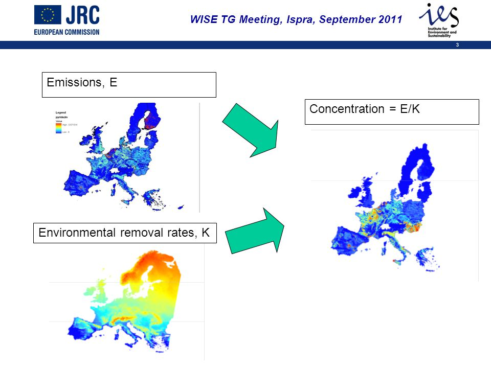 3 WISE TG Meeting, Ispra, September 2011 Emissions, E Environmental removal rates, K Concentration = E/K