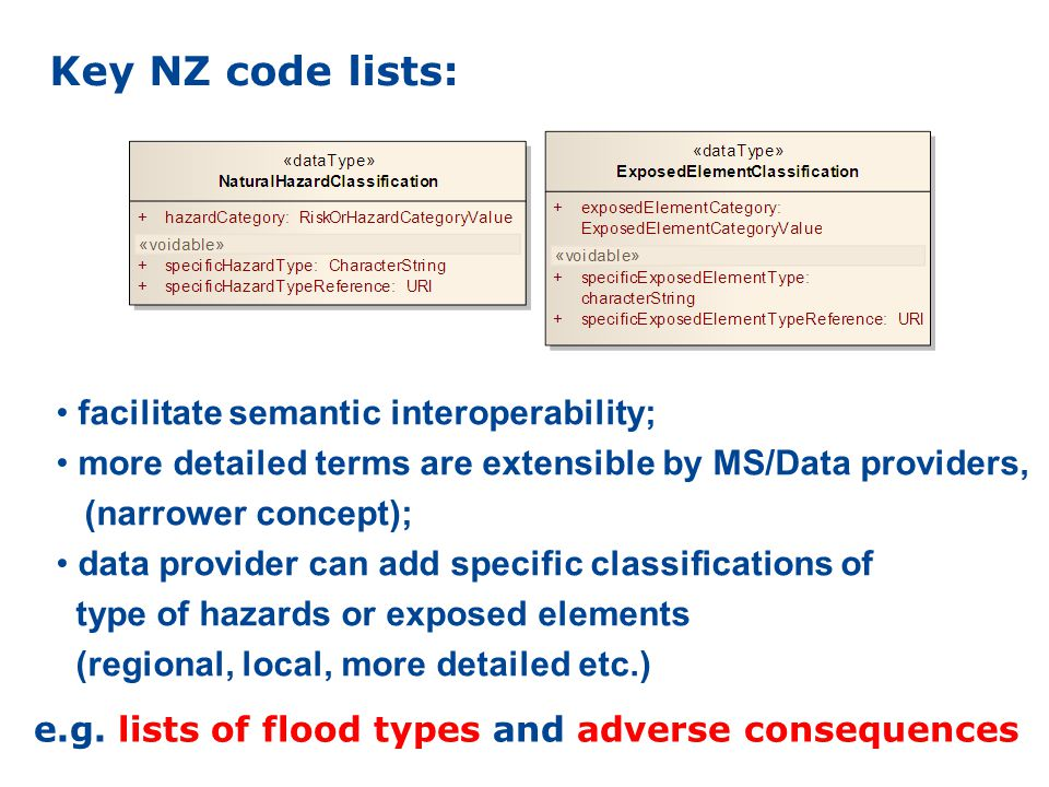 Categories of Natural hazards (1 st level) Geological/hydrogeological (FD: Tsunami ) Meteorological/climatological (FD: all other flood types ) Fires Biological Cosmic Categories of Exposed elements (1 st level) FD: Types of adverse consequences Human Health (FD: Human Health ) Economic assets (FD: Economic Activities ) Environmental assets (FD: Environment ) Cultural assets (FD: Cultural heritage ) Key NZ code lists: