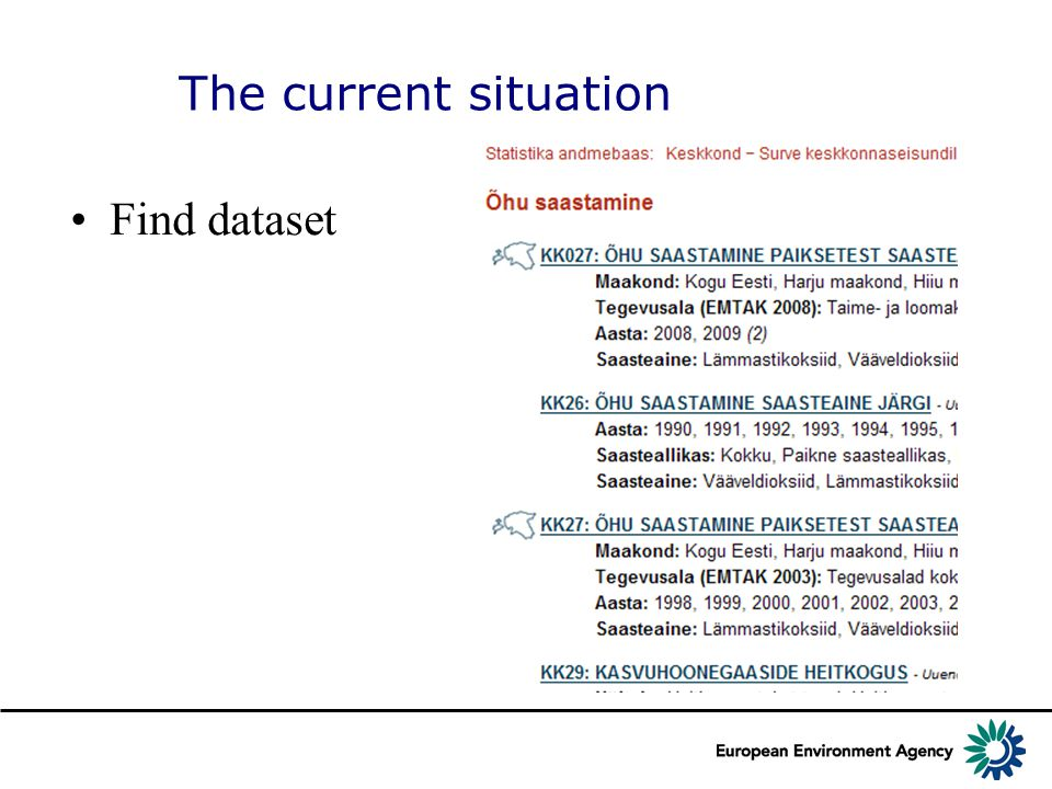 The current situation Find dataset