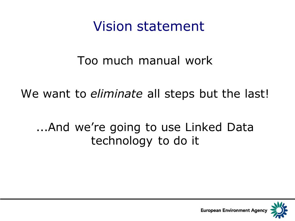 Vision statement Too much manual work We want to eliminate all steps but the last!...And we're going to use Linked Data technology to do it