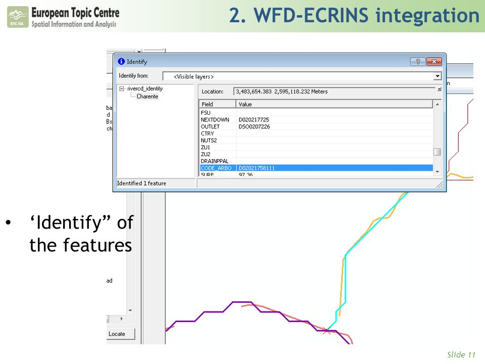 Slide 11 2. WFD-ECRINS integration 'Identify of the features