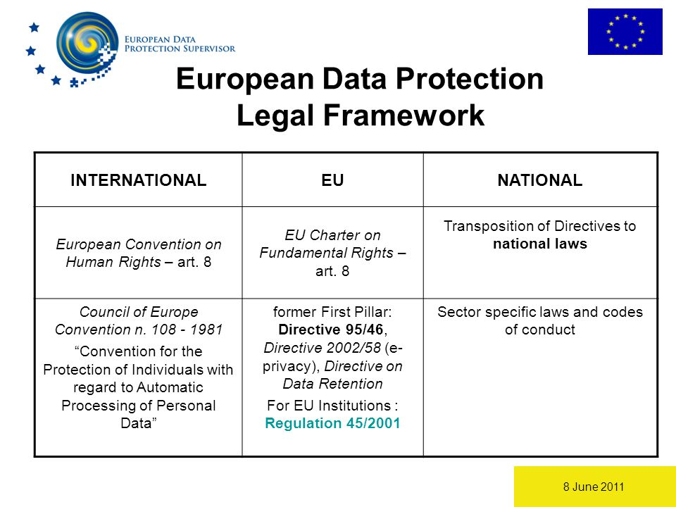 8 June 2011 Charter of Fundamental Rights of the European Union Article 8 - Protection of personal data 1.