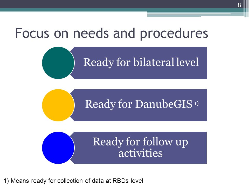 Focus on needs and procedures Ready for bilateral level Ready for DanubeGIS 1) Ready for follow up activities 1) Means ready for collection of data at RBDs level 8