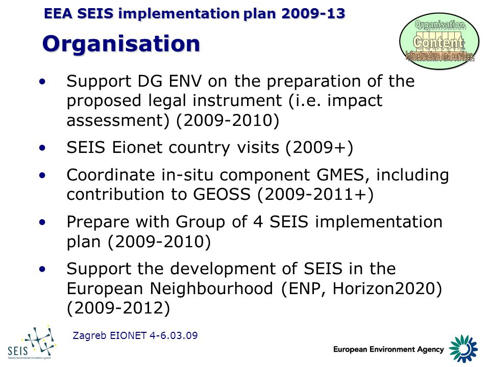 Zagreb EIONET 4-6.03.09 Organisation Support DG ENV on the preparation of the proposed legal instrument (i.e. impact assessment) (2009-2010) SEIS Eion